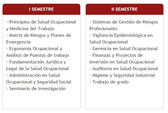pensum_especializacion_salud_ocupacional