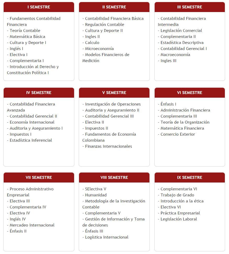 pensum_profesional_contaduria_finanzas